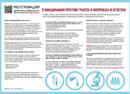Памятки о профилактике коронавирусной инфекции